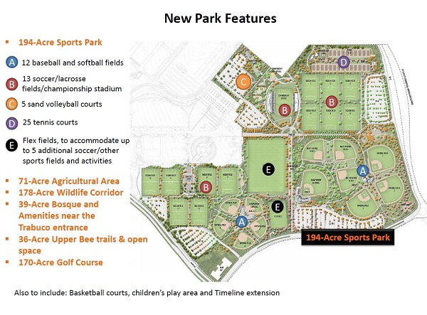 New Park Features Map